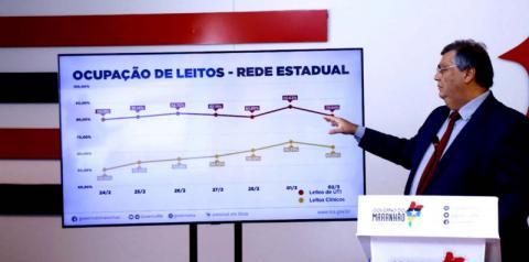 Governador Flávio Dino anuncia decreto com novas medidas de combate ao coronavírus