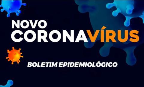 Boletim epidemiológico registra 98 casos ativos e 01 novo óbito
